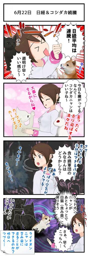 6月22日 日経コシダカ続騰_001
