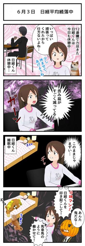 6月3日 日経平均続落中_001