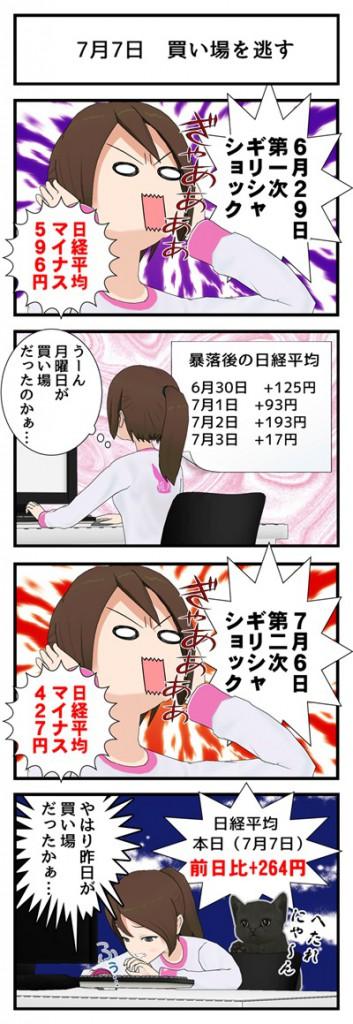 7月7日 反発_001