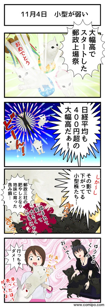11月4日 郵政上場小型が弱い_001