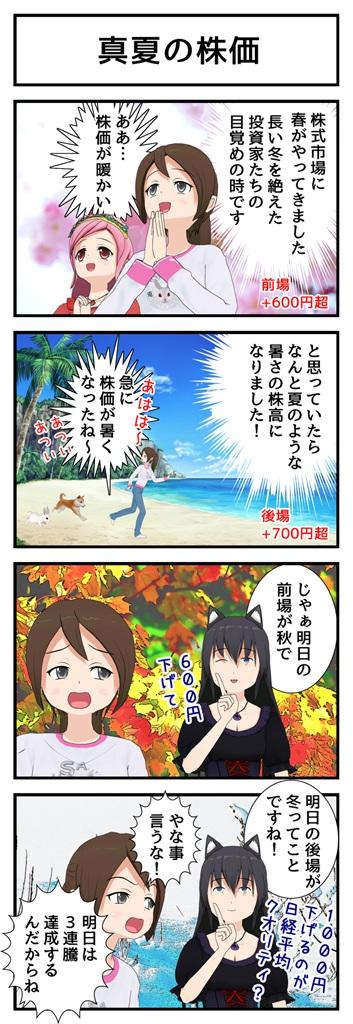 3月2日 真夏の株価_001